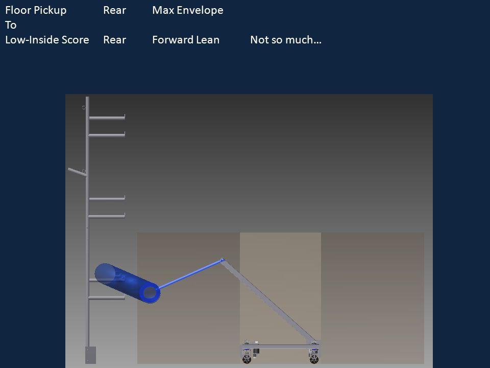 Floor PickupRearMax Envelope To Low-Inside ScoreRearForward Lean Not so much…