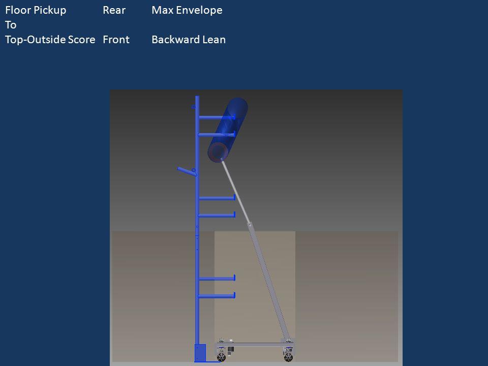 Floor PickupRearMax Envelope To Top-Outside ScoreFrontBackward Lean