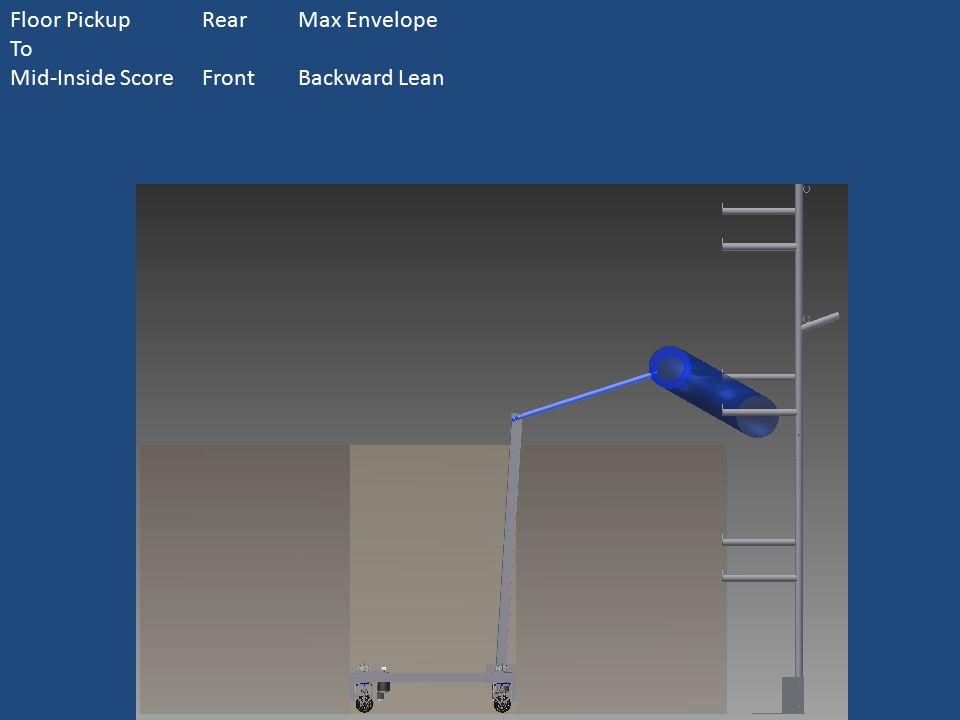 Floor PickupRearMax Envelope To Mid-Inside ScoreFrontBackward Lean