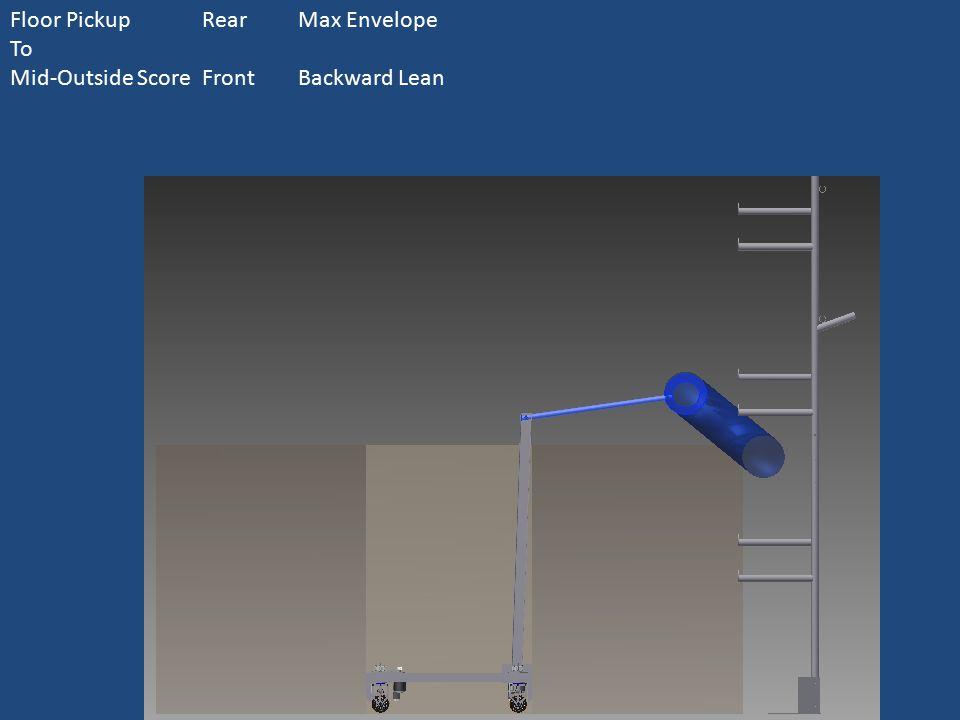 Floor PickupRearMax Envelope To Mid-Outside ScoreFrontBackward Lean