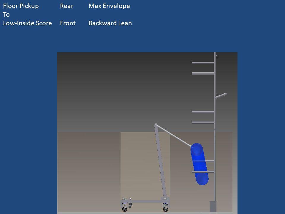 Floor PickupRearMax Envelope To Low-Inside ScoreFrontBackward Lean