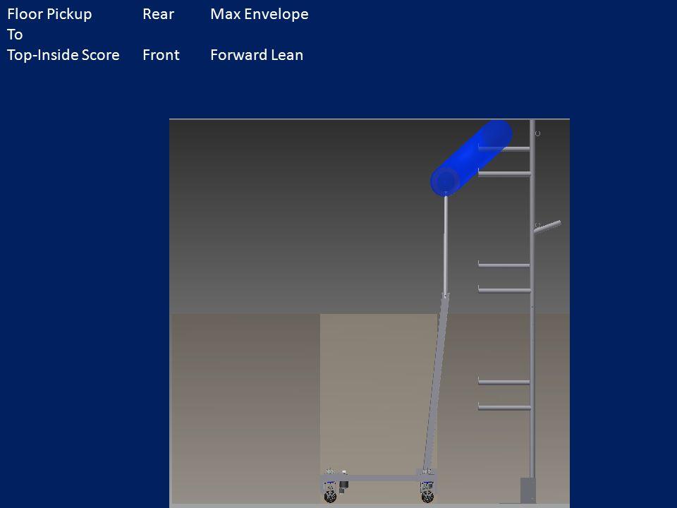 Floor PickupRearMax Envelope To Top-Inside ScoreFrontForward Lean