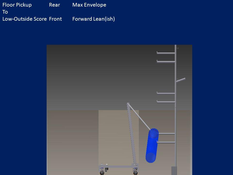 Floor PickupRearMax Envelope To Low-Outside ScoreFrontForward Lean(ish)