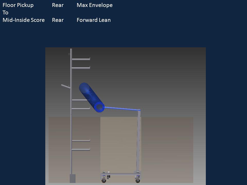 Floor PickupRearMax Envelope To Mid-Inside ScoreRearForward Lean