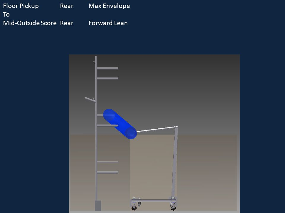 Floor PickupRearMax Envelope To Mid-Outside ScoreRearForward Lean