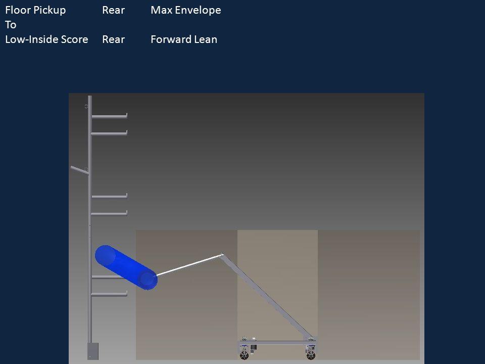 Floor PickupRearMax Envelope To Low-Inside ScoreRearForward Lean