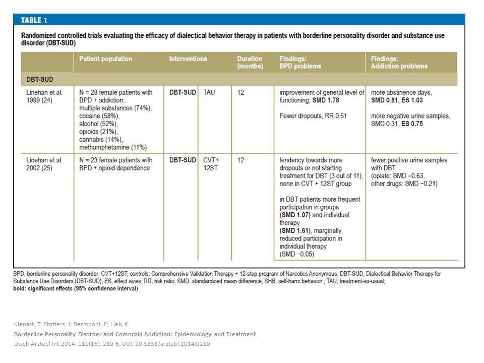 Kienast, T; Stoffers, J; Bermpohl, F; Lieb, K Borderline Personality Disorder and Comorbid Addiction: Epidemiology and Treatment Dtsch Arztebl Int 2014; 111(16): 280-6; DOI: 10.3238/arztebl.2014.0280