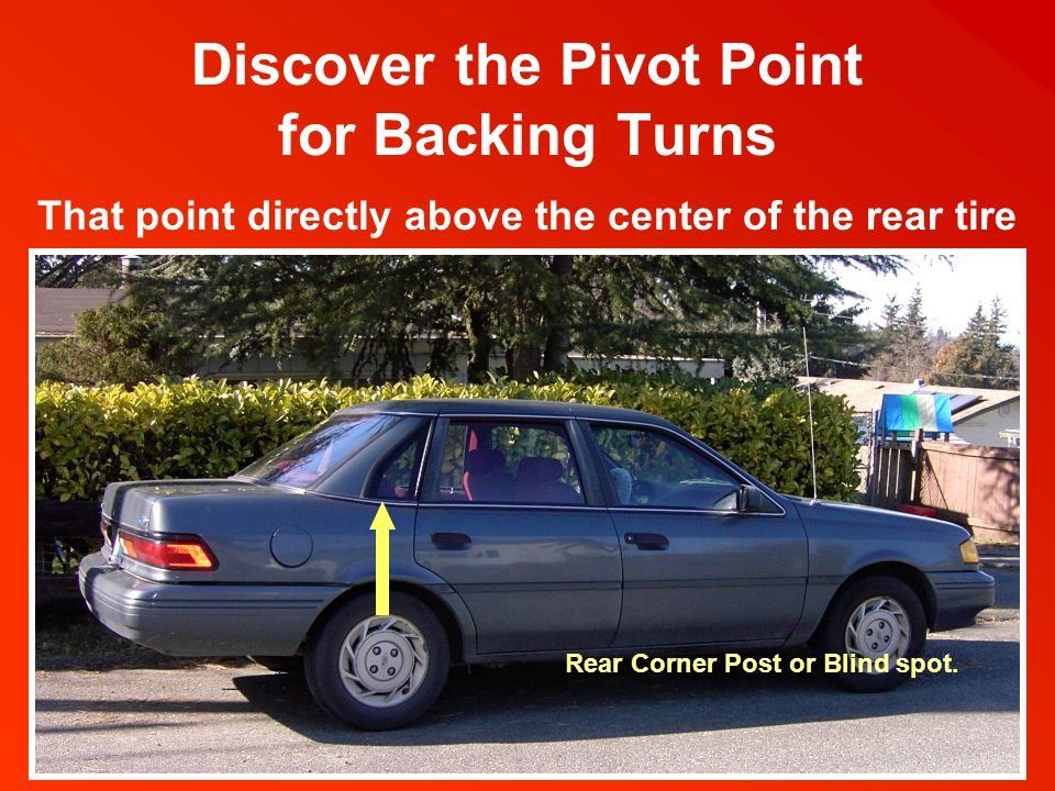 Discover the Pivot Point for Backing Turns That point directly above the center of the rear tire Rear Corner Post or Blind spot.