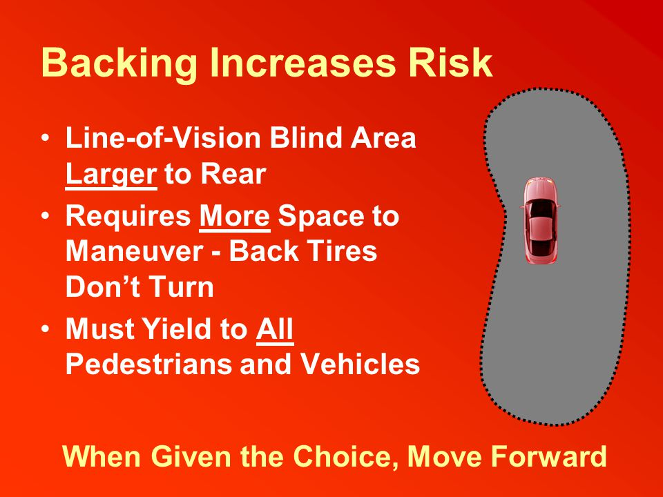 Backing Increases Risk Line-of-Vision Blind Area Larger to Rear Requires More Space to Maneuver - Back Tires Don't Turn Must Yield to All Pedestrians and Vehicles When Given the Choice, Move Forward