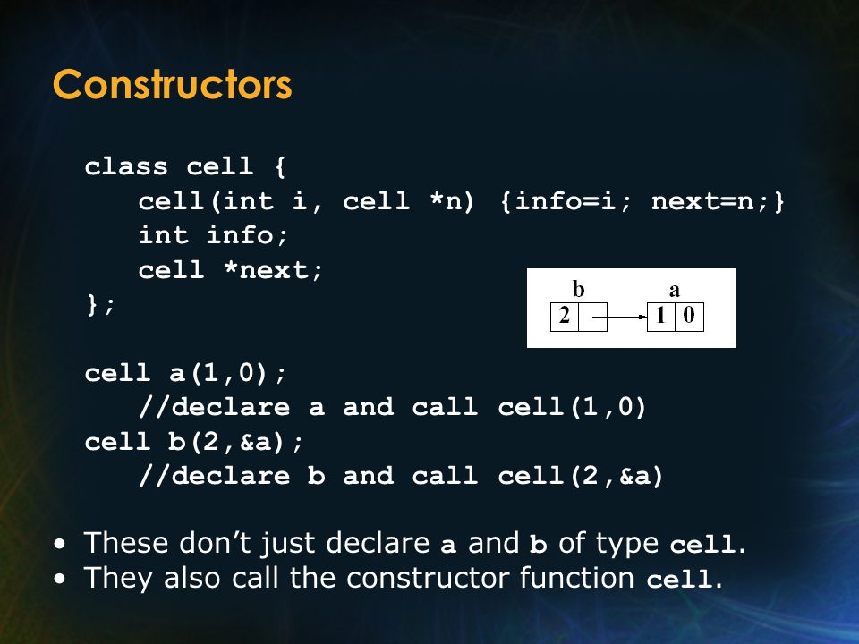 Constructors class cell { cell(int i, cell *n) {info=i; next=n;} int info; cell *next; }; cell a(1,0); //declare a and call cell(1,0) cell b(2,&a); //declare b and call cell(2,&a) These don't just declare a and b of type cell.