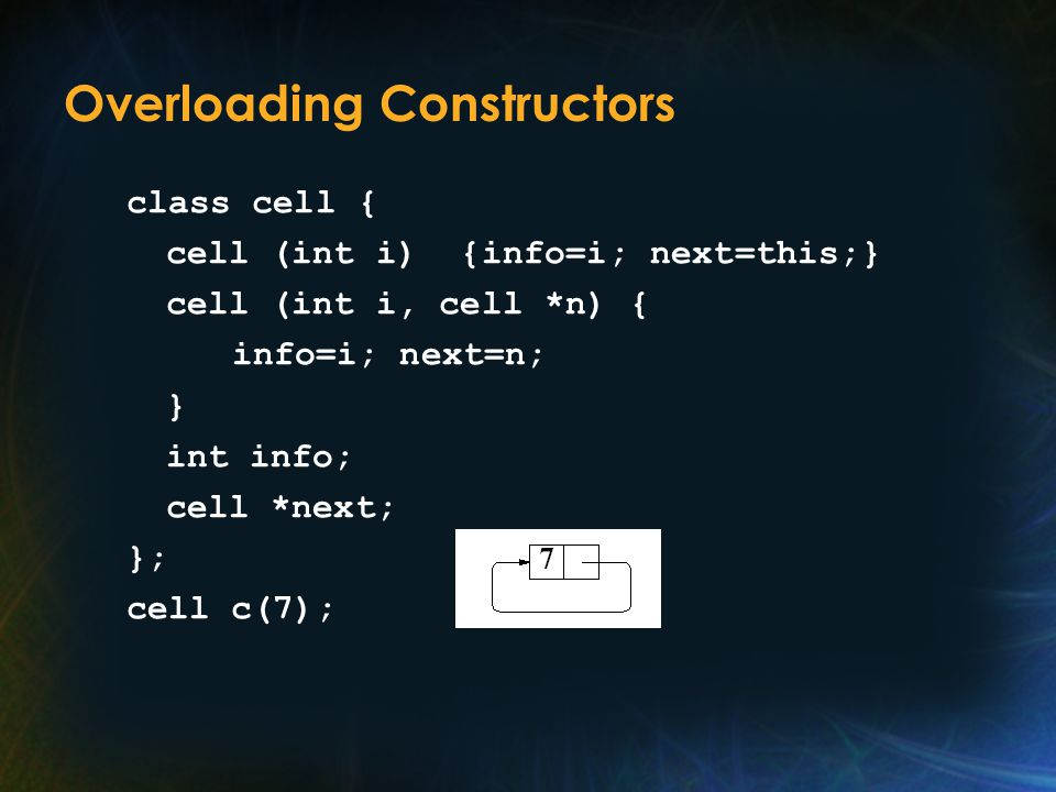 Overloading Constructors class cell { cell (int i) {info=i; next=this;} cell (int i, cell *n) { info=i; next=n; } int info; cell *next; }; cell c(7);
