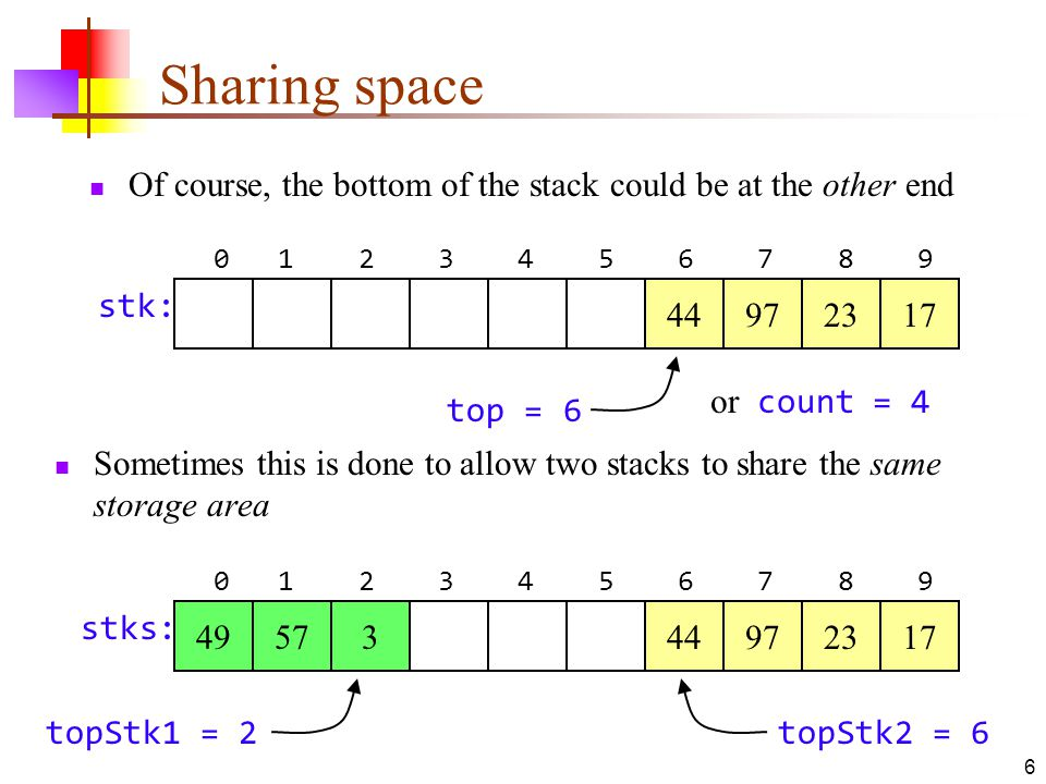 6 Sharing space Of course, the bottom of the stack could be at the other end top = 6 or count = stk: Sometimes this is done to allow two stacks to share the same storage area topStk2 = stks: topStk1 = 2