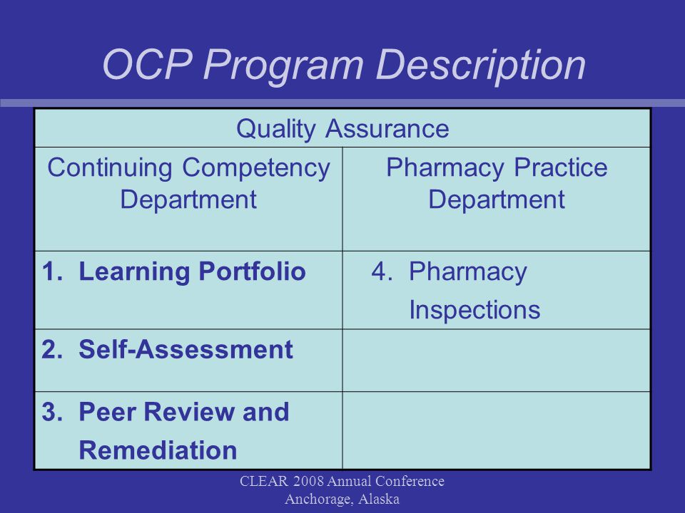 CLEAR 2008 Annual Conference Anchorage, Alaska OCP Program Description Quality Assurance Continuing Competency Department Pharmacy Practice Department 1.