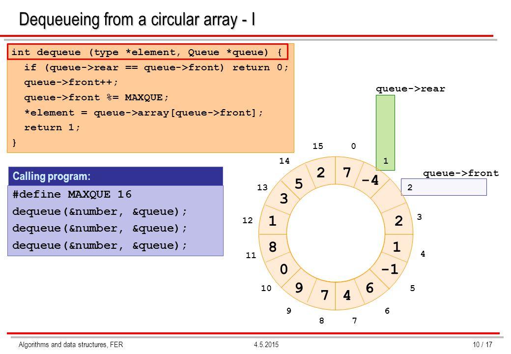 Algorithms and data structures, FER4.5.2015 Dequeueing from a circular array - I int dequeue (type *element, Queue *queue) { if (queue->rear == queue->front) return 0; queue->front++; queue->front %= MAXQUE; *element = queue->array[queue->front]; return 1; } queue->rear queue->front 0 1 2 5 6 7 8 9 10 11 12 13 14 15 3 4 1 0 3 8 9 74 6 5 27 -4 Calling program: #define MAXQUE 16 dequeue(&number, &queue); 2 1 10 / 17