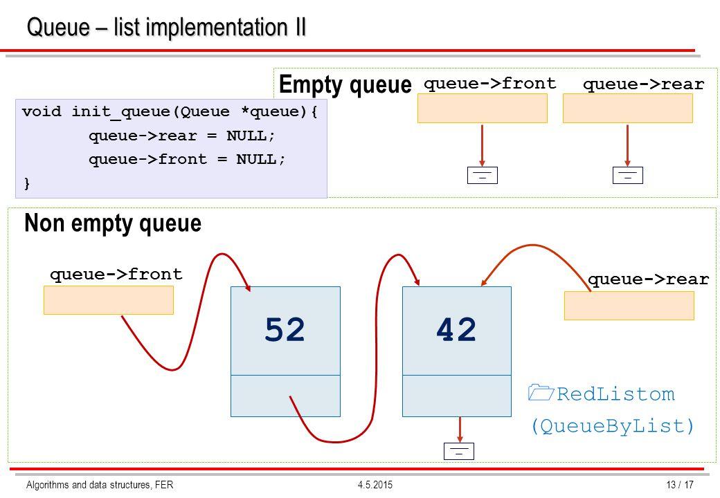 Algorithms and data structures, FER4.5.2015 Queue – list implementation II Empty queue 5242 Non empty queue  RedListom (QueueByList) queue->front queue->rear queue->front queue->rear void init_queue(Queue *queue){ queue->rear = NULL; queue->front = NULL; } 13 / 17