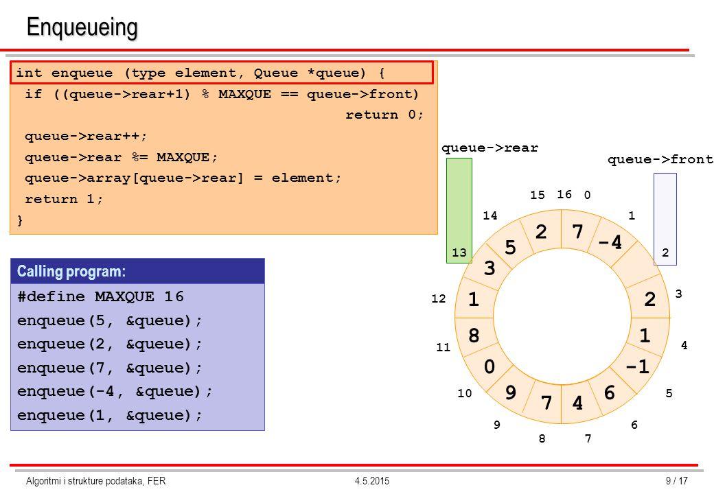 Algoritmi i strukture podataka, FER9 / 174.5.2015 queue->rear queue->frontEnqueueing int enqueue (type element, Queue *queue) { if ((queue->rear+1) % MAXQUE == queue->front) return 0; queue->rear++; queue->rear %= MAXQUE; queue->array[queue->rear] = element; return 1; } 0 1 2 5 6 7 8 9 10 11 12 13 14 15 3 4 1 0 3 8 9 74 6 1 2 5 27 -4 Calling program: #define MAXQUE 16 enqueue(5, &queue); enqueue(2, &queue); enqueue(7, &queue); enqueue(-4, &queue); enqueue(1, &queue); 16
