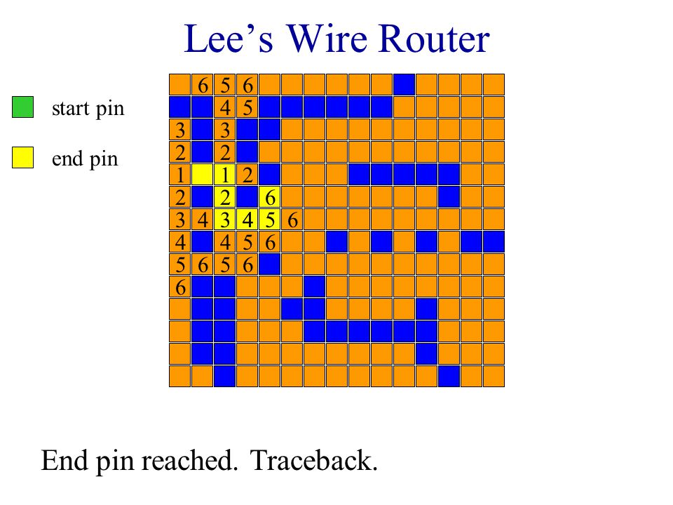 Lee's Wire Router start pin end pin End pin reached. Traceback. 11 2 22 2 2 3 33 3 4 4 4 4 4 5 5 55 5 5 6 6 6 66 6 66