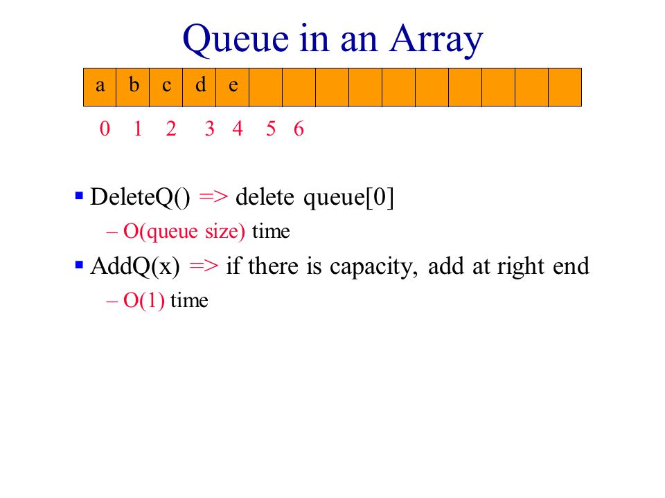 Queue in an Array  Use a 1D array to represent a queue.