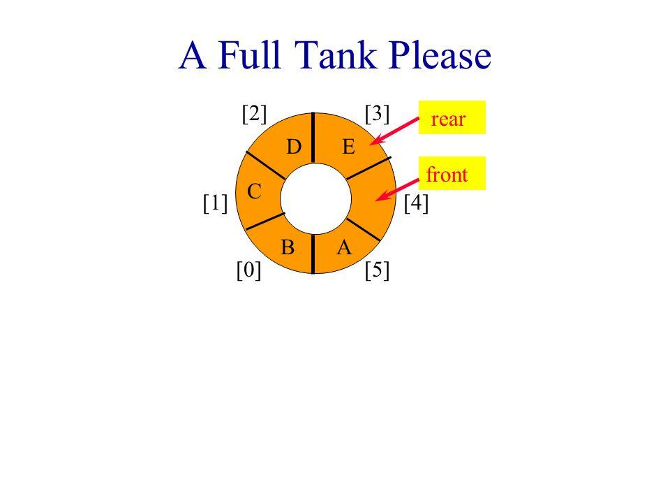A Full Tank Please [0] [1] [2][3] [4] [5] AB C front rear D