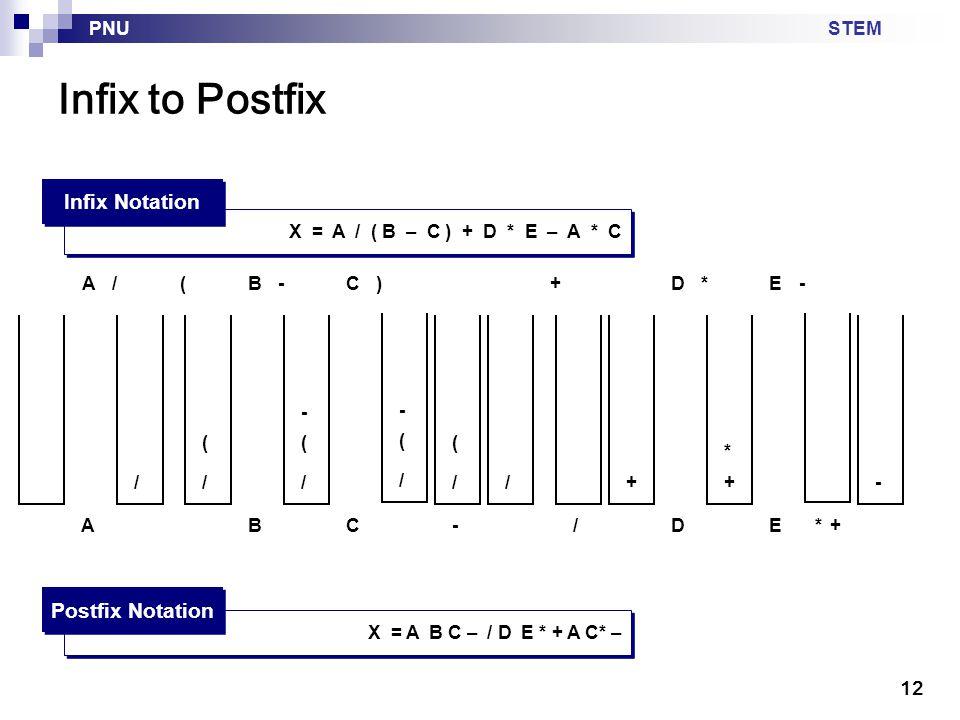 STEMPNU 12 Infix to Postfix X = A / ( B – C ) + D * E – A * C Infix Notation X = A B C – / D E * + A C* – Postfix Notation A A / / / ( ( B B / - ( - C C / ) ( - / ( - / / + + D D + * * E E+ - * -