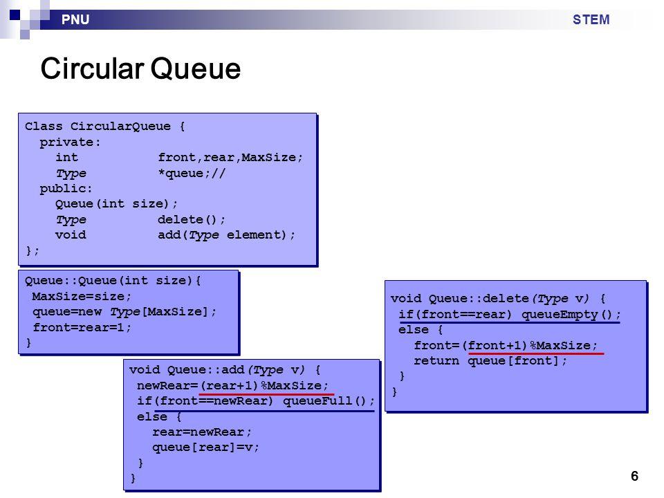 STEMPNU 6 Circular Queue Class CircularQueue { private: intfront,rear,MaxSize; Type*queue;// public: Queue(int size); Typedelete(); voidadd(Type element); }; Class CircularQueue { private: intfront,rear,MaxSize; Type*queue;// public: Queue(int size); Typedelete(); voidadd(Type element); }; void Queue::add(Type v) { newRear=(rear+1)%MaxSize; if(front==newRear) queueFull(); else { rear=newRear; queue[rear]=v; } } void Queue::add(Type v) { newRear=(rear+1)%MaxSize; if(front==newRear) queueFull(); else { rear=newRear; queue[rear]=v; } } void Queue::delete(Type v) { if(front==rear) queueEmpty(); else { front=(front+1)%MaxSize; return queue[front]; } } void Queue::delete(Type v) { if(front==rear) queueEmpty(); else { front=(front+1)%MaxSize; return queue[front]; } } Queue::Queue(int size){ MaxSize=size; queue=new Type[MaxSize]; front=rear=1; } Queue::Queue(int size){ MaxSize=size; queue=new Type[MaxSize]; front=rear=1; }