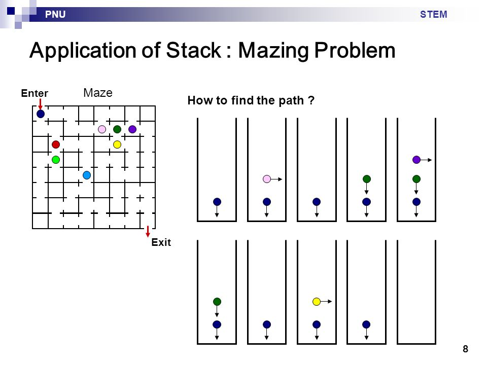 STEMPNU 8 Application of Stack : Mazing Problem How to find the path