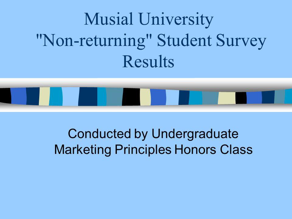 Musial University