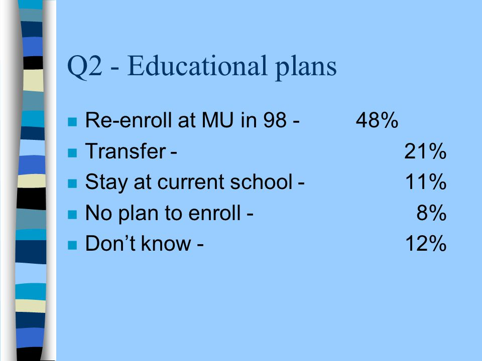 Q2 - Educational plans n Re-enroll at MU in 98 -48% n Transfer - 21% n Stay at current school -11% n No plan to enroll - 8% n Don't know - 12%