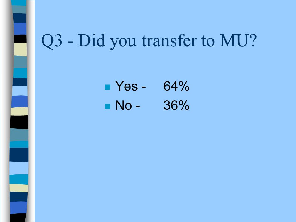 Q3 - Did you transfer to MU? n Yes - 64% n No - 36%