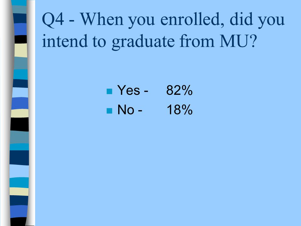 Q4 - When you enrolled, did you intend to graduate from MU? n Yes - 82% n No - 18%