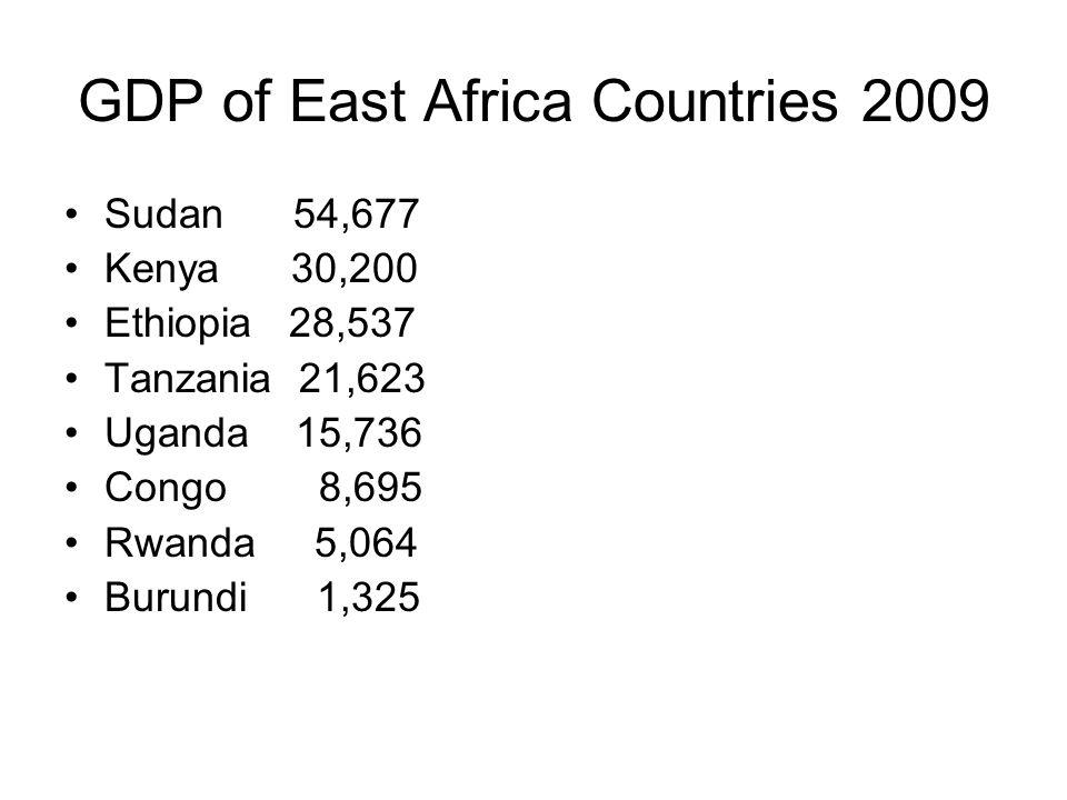 GDP of East Africa Countries 2009 Sudan 54,677 Kenya 30,200 Ethiopia 28,537 Tanzania 21,623 Uganda 15,736 Congo 8,695 Rwanda 5,064 Burundi 1,325