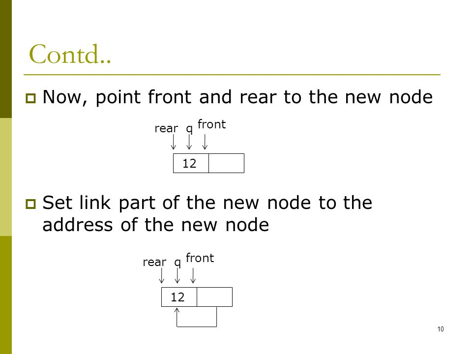 Contd..  Now, point front and rear to the new node  Set link part of the new node to the address of the new node 10 q front rear 12 q front rear 12