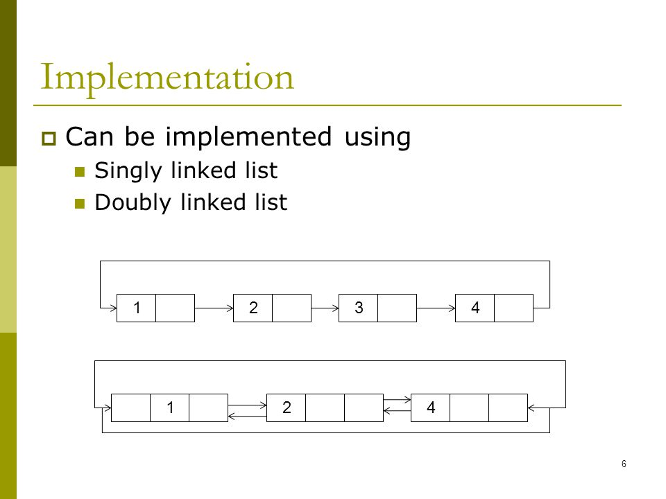 Implementation  Can be implemented using Singly linked list Doubly linked list 6 2 1 3 4 2 1 4