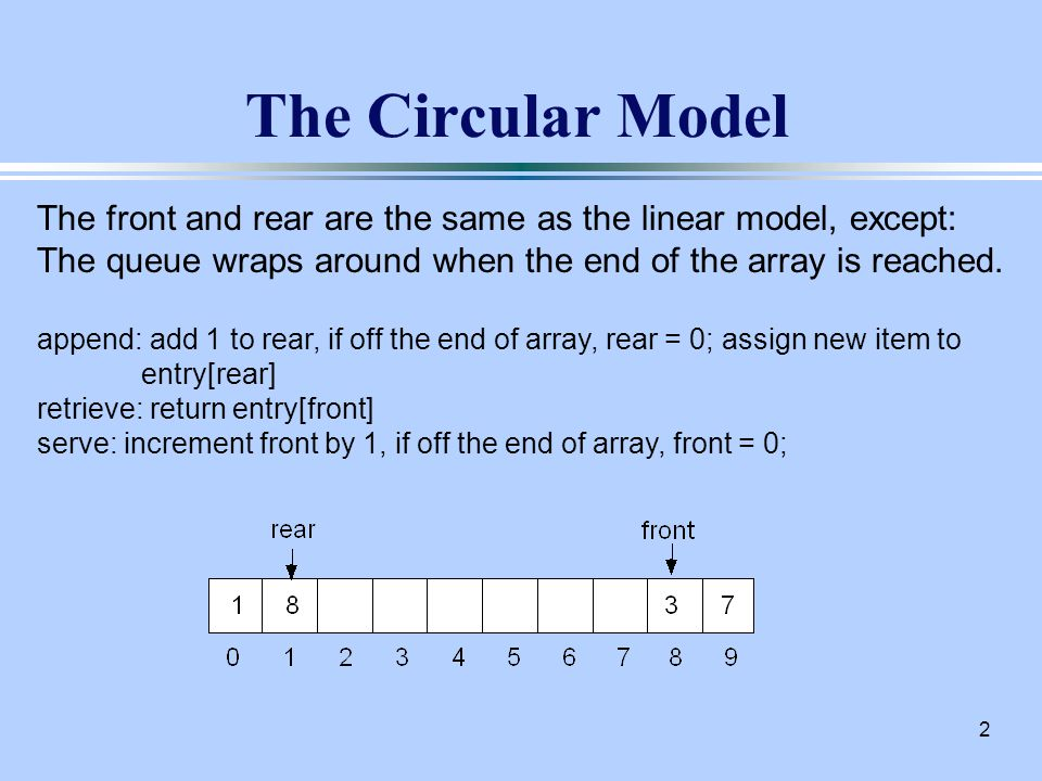 2 The Circular Model The front and rear are the same as the linear model, except: The queue wraps around when the end of the array is reached.
