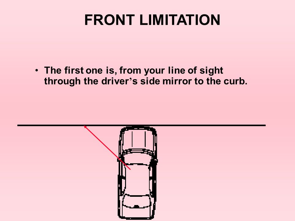 The first one is, from your line of sight through the driver ' s side mirror to the curb. FRONT LIMITATION