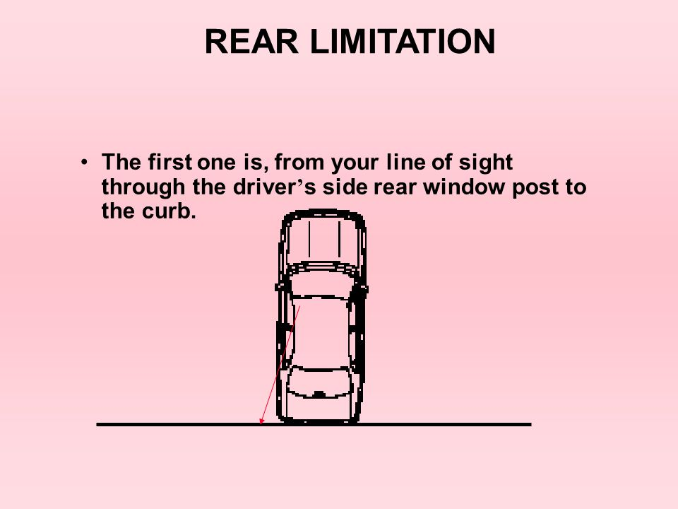 The second one is, from your line of sight through the rear passenger ' s side door post to the curb.