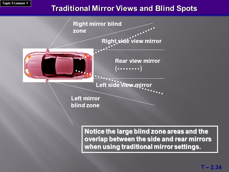 Traditional Mirror Views and Blind Spots Traditional Mirror Views and Blind Spots Notice the large blind zone areas and the overlap between the side a
