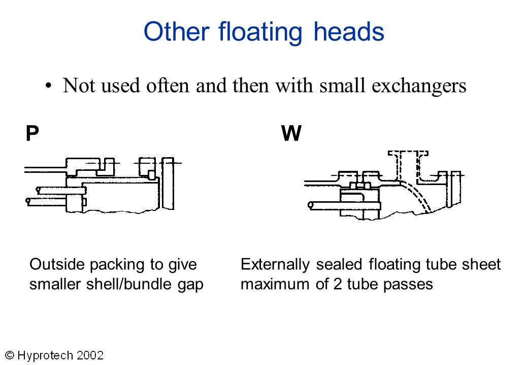 Other floating heads Not used often and then with small exchangers PW Outside packing to give smaller shell/bundle gap Externally sealed floating tube