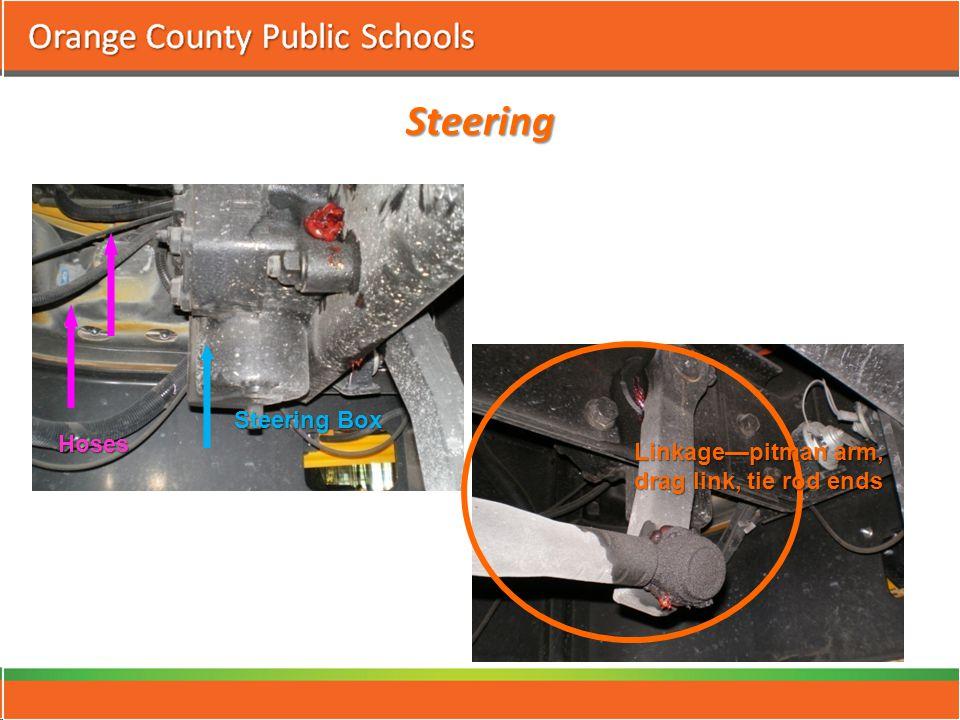 Steering Steering Box Hoses Linkage—pitman arm, drag link, tie rod ends