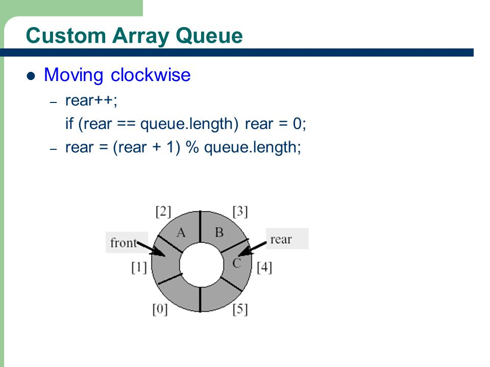 18 Custom Array Queue Remove an element – Move front one clockwise.