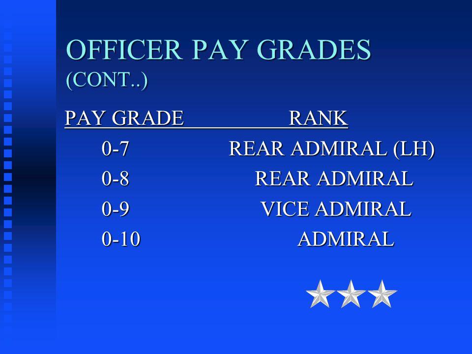 OFFICER PAY GRADES (CONT..) PAY GRADE RANK 0-7 REAR ADMIRAL (LH) 0-7 REAR ADMIRAL (LH) 0-8 REAR ADMIRAL 0-8 REAR ADMIRAL 0-9 VICE ADMIRAL 0-9 VICE ADMIRAL 0-10 ADMIRAL 0-10 ADMIRAL