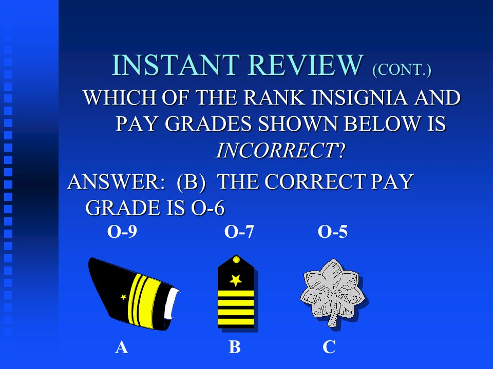 INSTANT REVIEW (CONT.) WHICH OF THE RANK INSIGNIA AND PAY GRADES SHOWN BELOW IS INCORRECT.