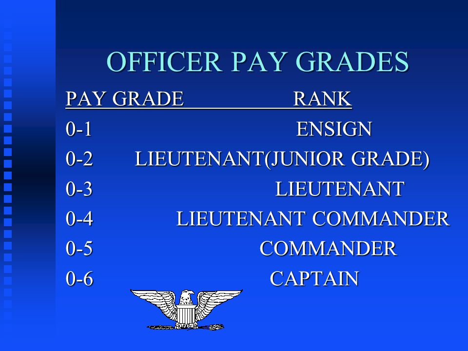OFFICER PAY GRADES PAY GRADE RANK 0-1 ENSIGN 0-2 LIEUTENANT(JUNIOR GRADE) 0-3 LIEUTENANT 0-4 LIEUTENANT COMMANDER 0-5 COMMANDER 0-6 CAPTAIN