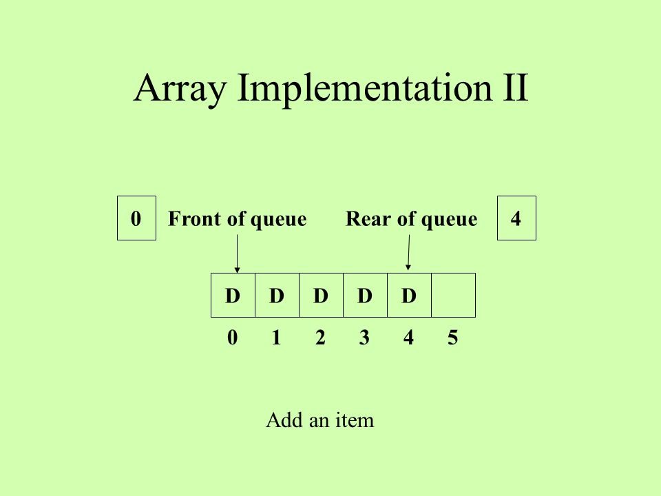 Array Implementation II DDDDD 0 1 2 3 4 5 Front of queue Rear of queue 04 Add an item