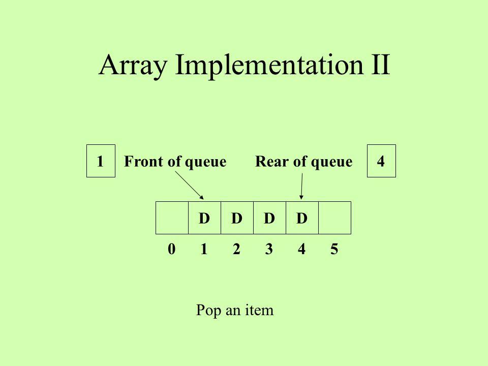 Array Implementation II DDDD 0 1 2 3 4 5 Front of queue Rear of queue 14 Pop an item