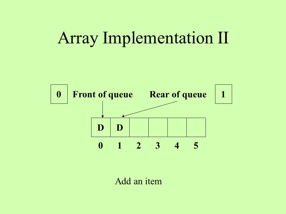 Array Implementation II DD 0 1 2 3 4 5 Front of queue Rear of queue 01 Add an item