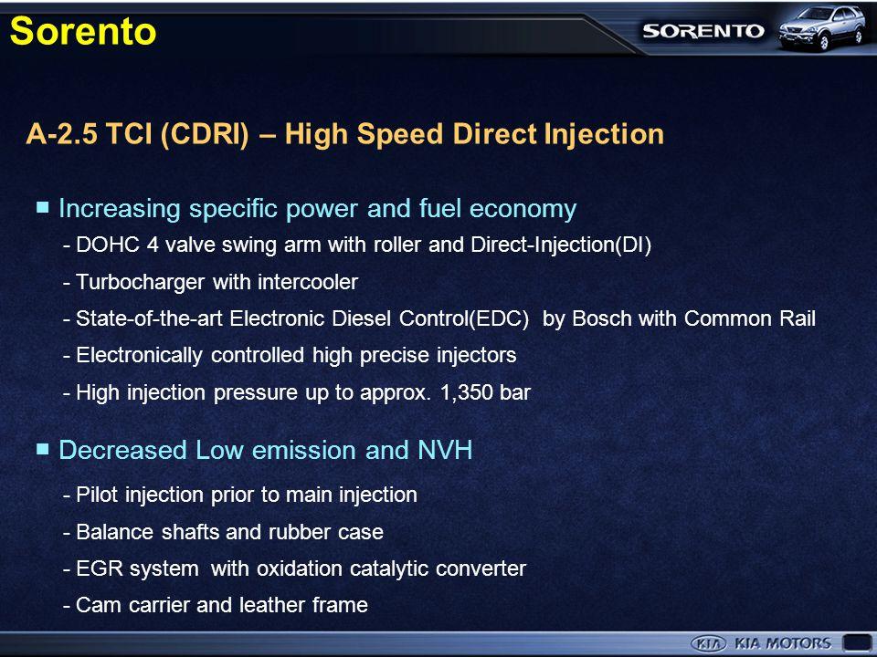 Engine view – A 2.5 TCI (CRDI) Sorento
