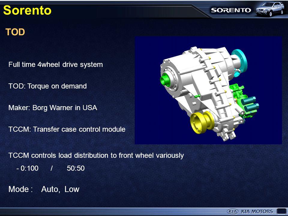 TM input Front input Rear output Planetary gear (4 LOW) Components EST Sorento