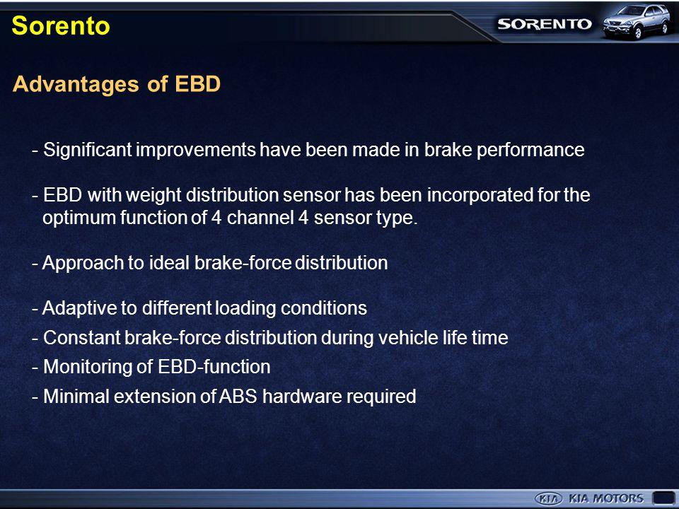EBD Modulation * EBD control example
