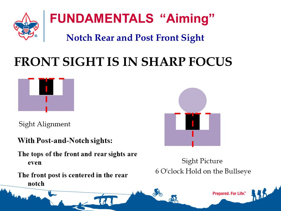 """FUNDAMENTALS """"Aiming"""" Notch Rear and Post Front Sight FRONT SIGHT IS IN SHARP FOCUS Sight Alignment Sight Picture 6 O'clock Hold on the Bullseye With"""